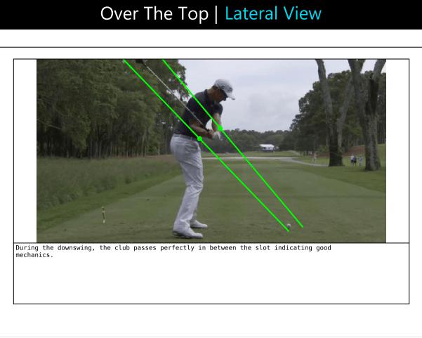 golf analysis report 2